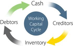 110_working_Capital_Cycle.jpg