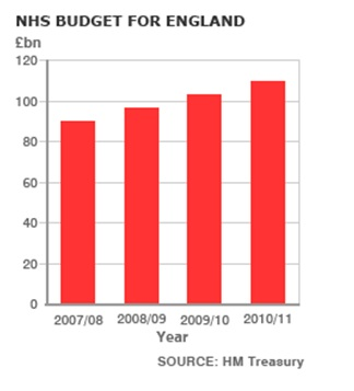 1342_NHS Budget for England.jpg