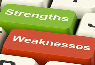 552_Confused Strengthen Your Weaknesses or Invest in Your Natural Talents.jpg