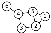 1116_centrality of nodes in the graph.png
