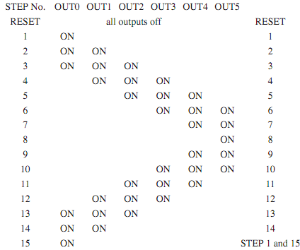 Solved: The Chart Below Shows A Required Set Of Step Seque