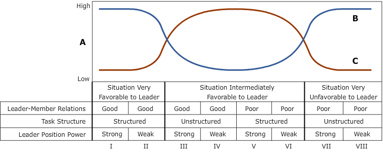 178_leader_style_situation_a3_754x300.png