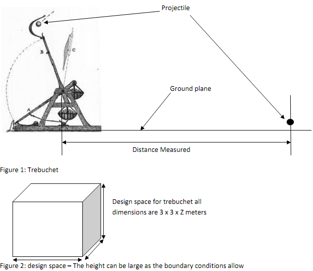 Develop A Dynamic Model Of A Trebuchet 574323 on trebuchet arm