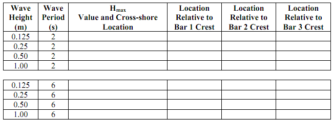 2240_What is the role of the outermost bar.png