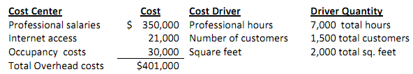 272_Activity Based Costing.png