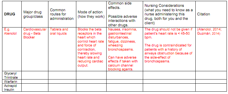 33_Aspects of the drug administration process.png