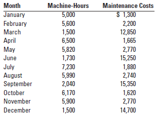 693_Understand the drivers of equipment maintenance costs.png