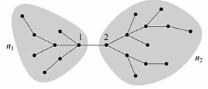 771_centrality of nodes in the graph1.png
